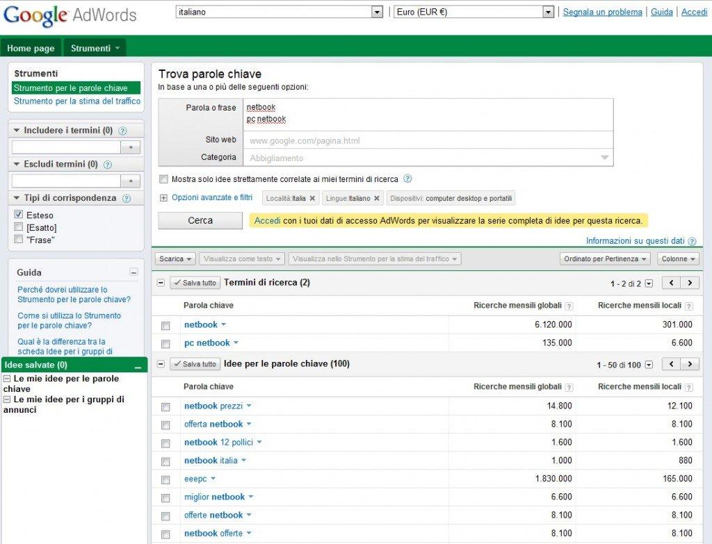 Analisi delle parole chiave netbook