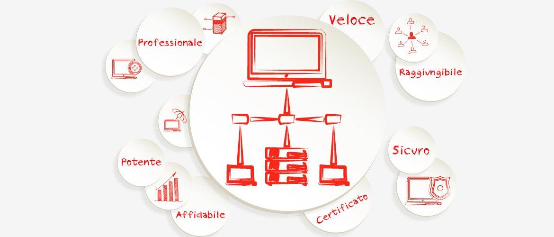 hosting-ecommerce-professionale