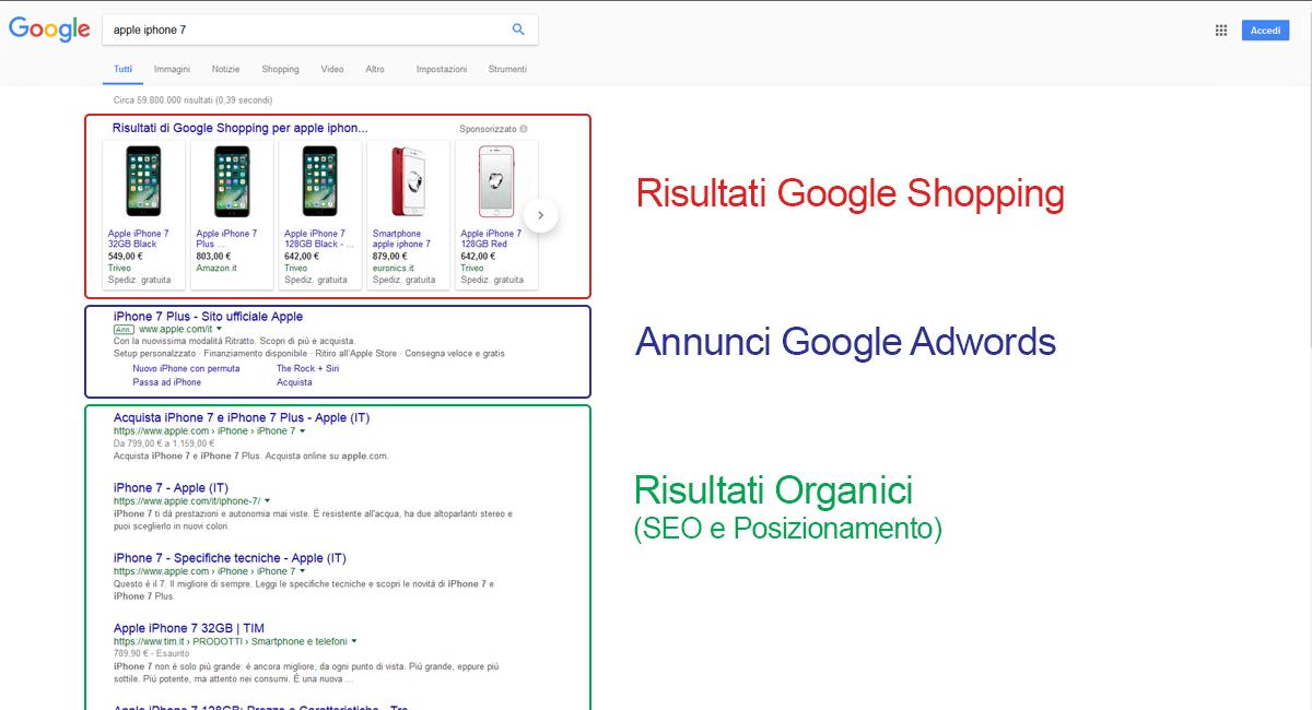 Screenshot funzionamento snippet Google Shopping